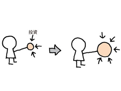 佐藤オオキ 選択と集中を「しない」(前編)