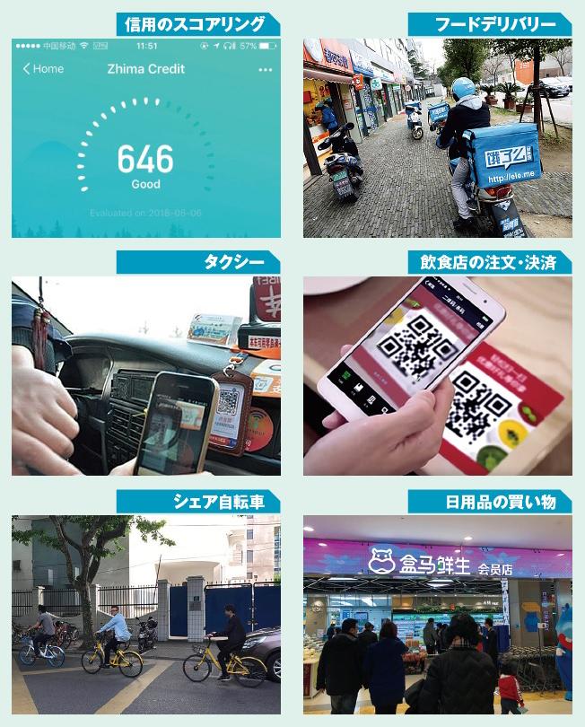 「デジタルオーバーラッピング」中国の裏側で起きていること|日経クロストレンド
